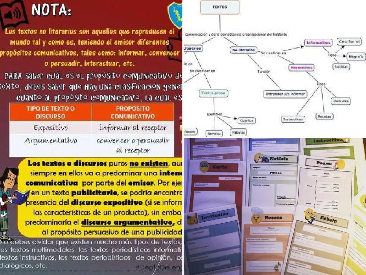 Textos No Literarios Características Tipos Y Ejemplos Espaciolibros Com